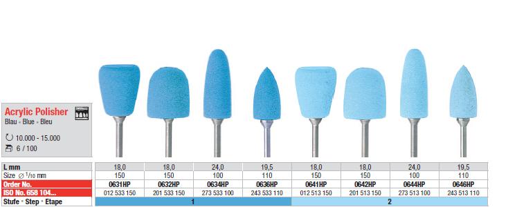 Acrylic Polisher blue