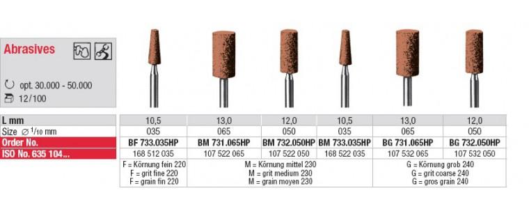 Abrasif - alliages en métal