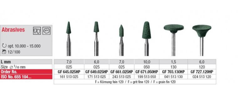 Abrasif GF - céramique et ZrO2