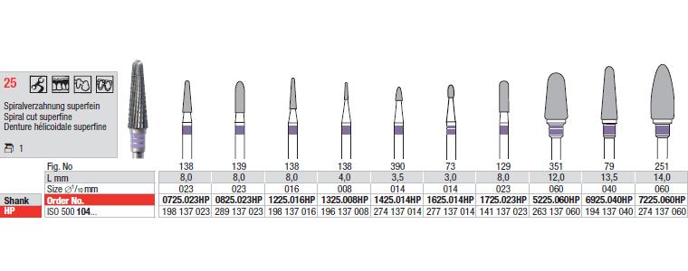 25. Denture hélicoidale superfine