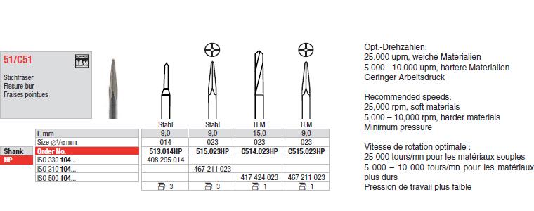 51-C51. Fraises pointues en carbure