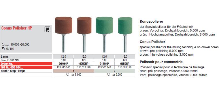 Polissoir pour cônes