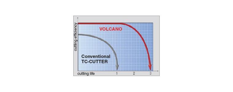 Fraises Volcano