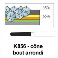 K856 - cône, bout arrondi