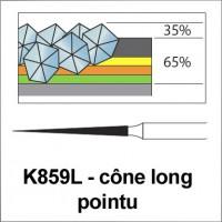 K859L - cône long, pointu